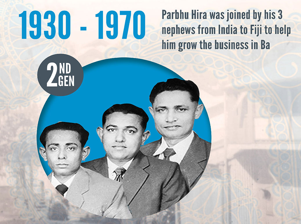 Our History - Bhikhabhai & Company Ltd